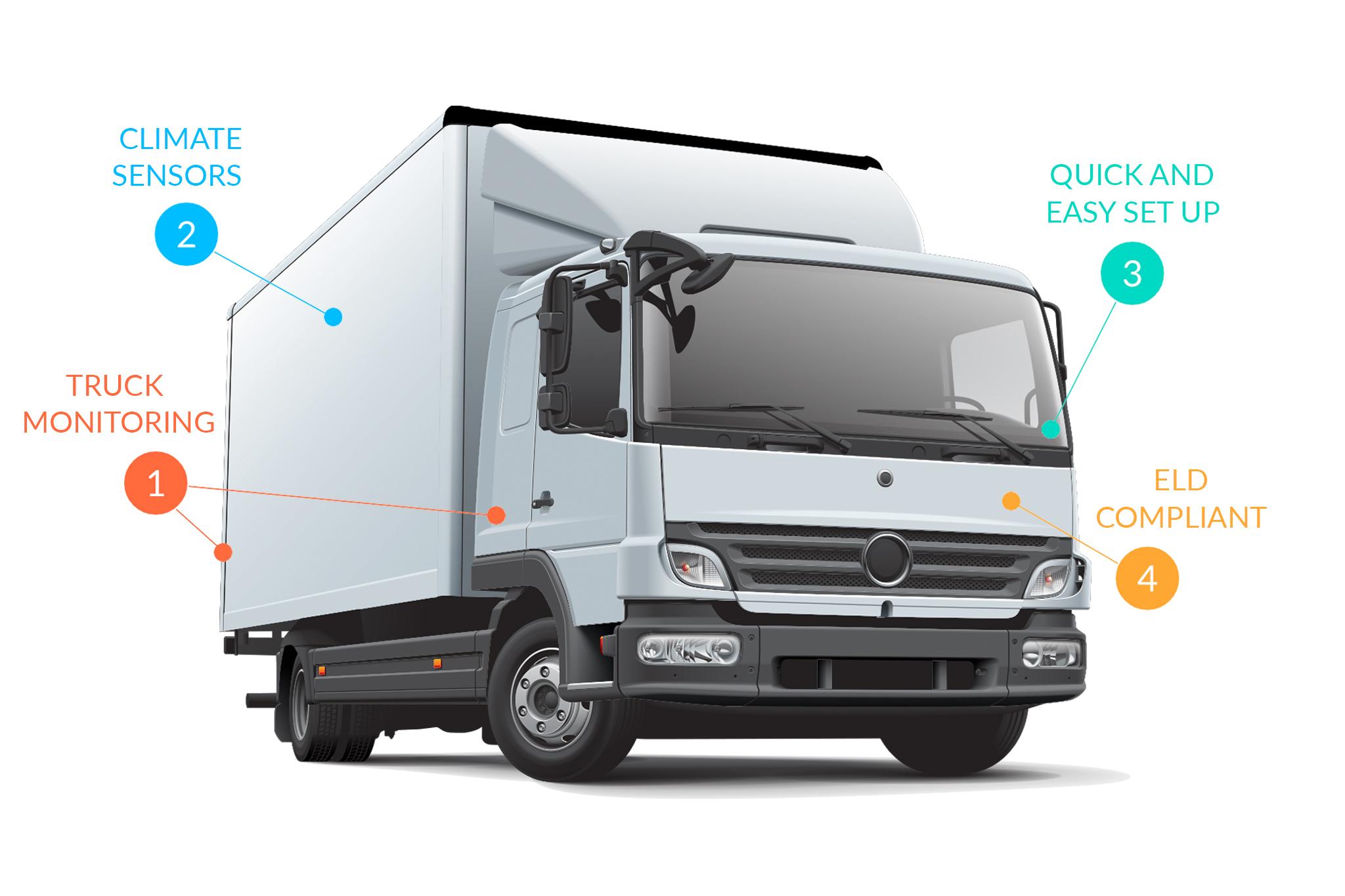 vehicle brain truck