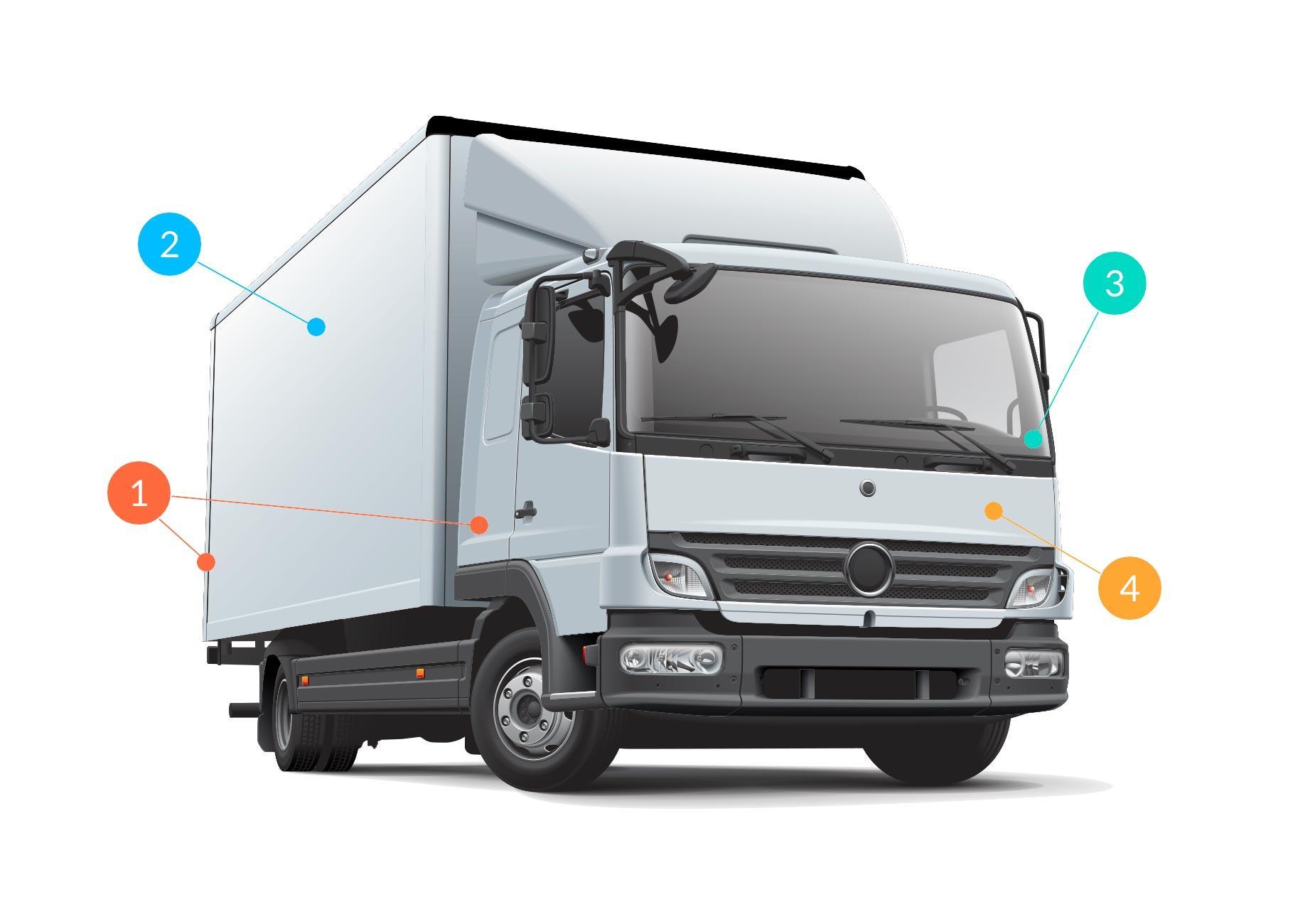 Components of the smart fleet truck