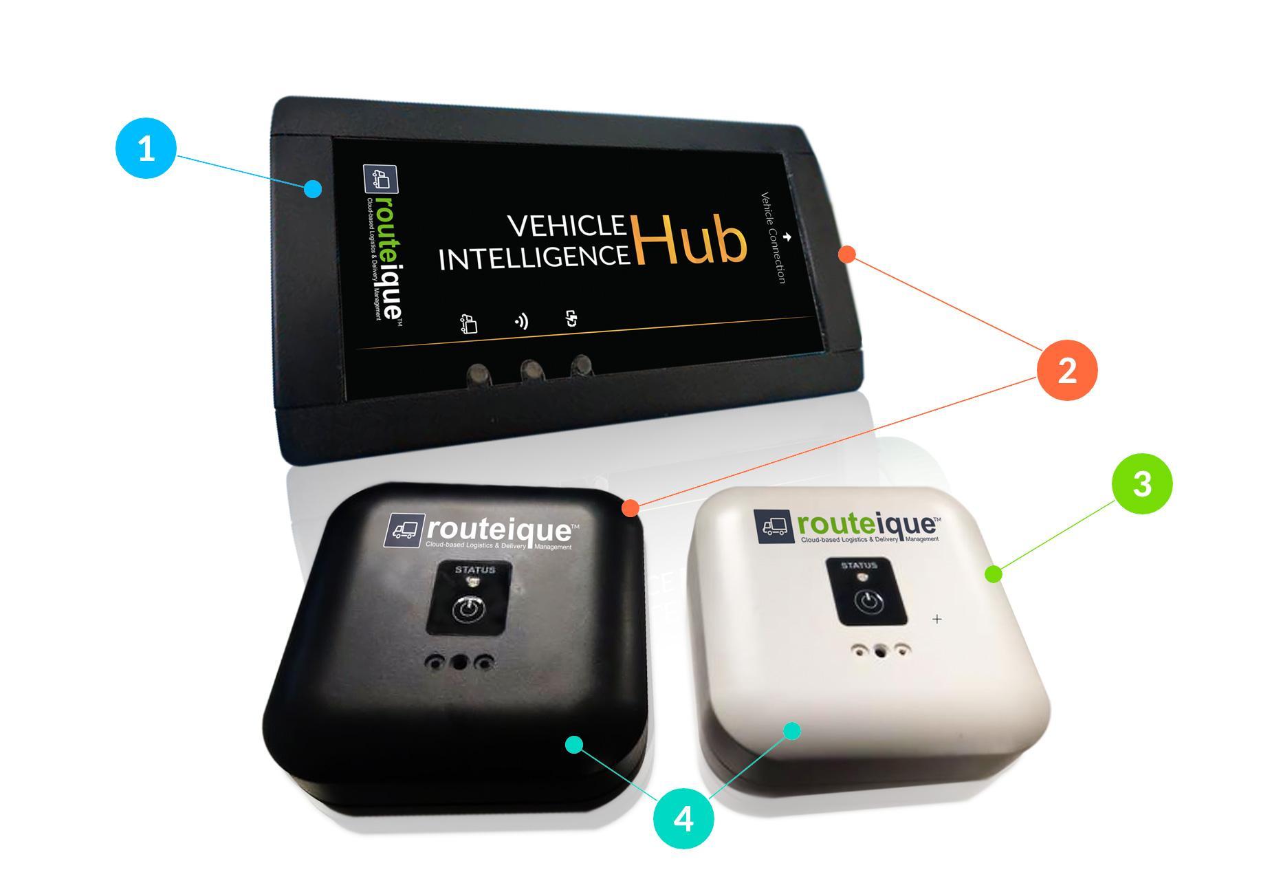 vehicle intelligence, sensors and telematics
